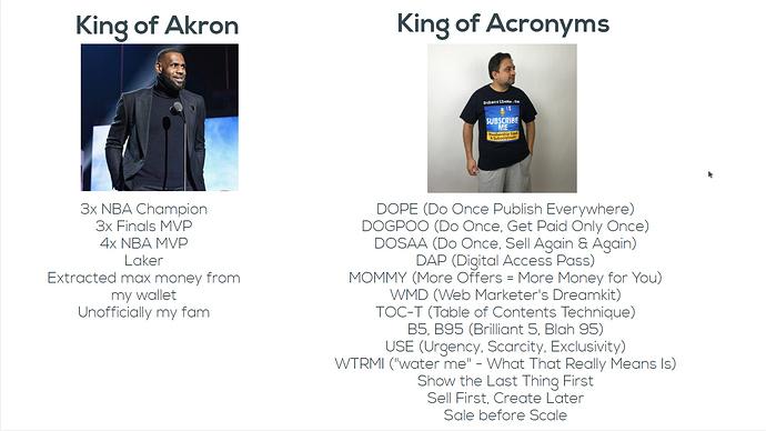 akron-acronym